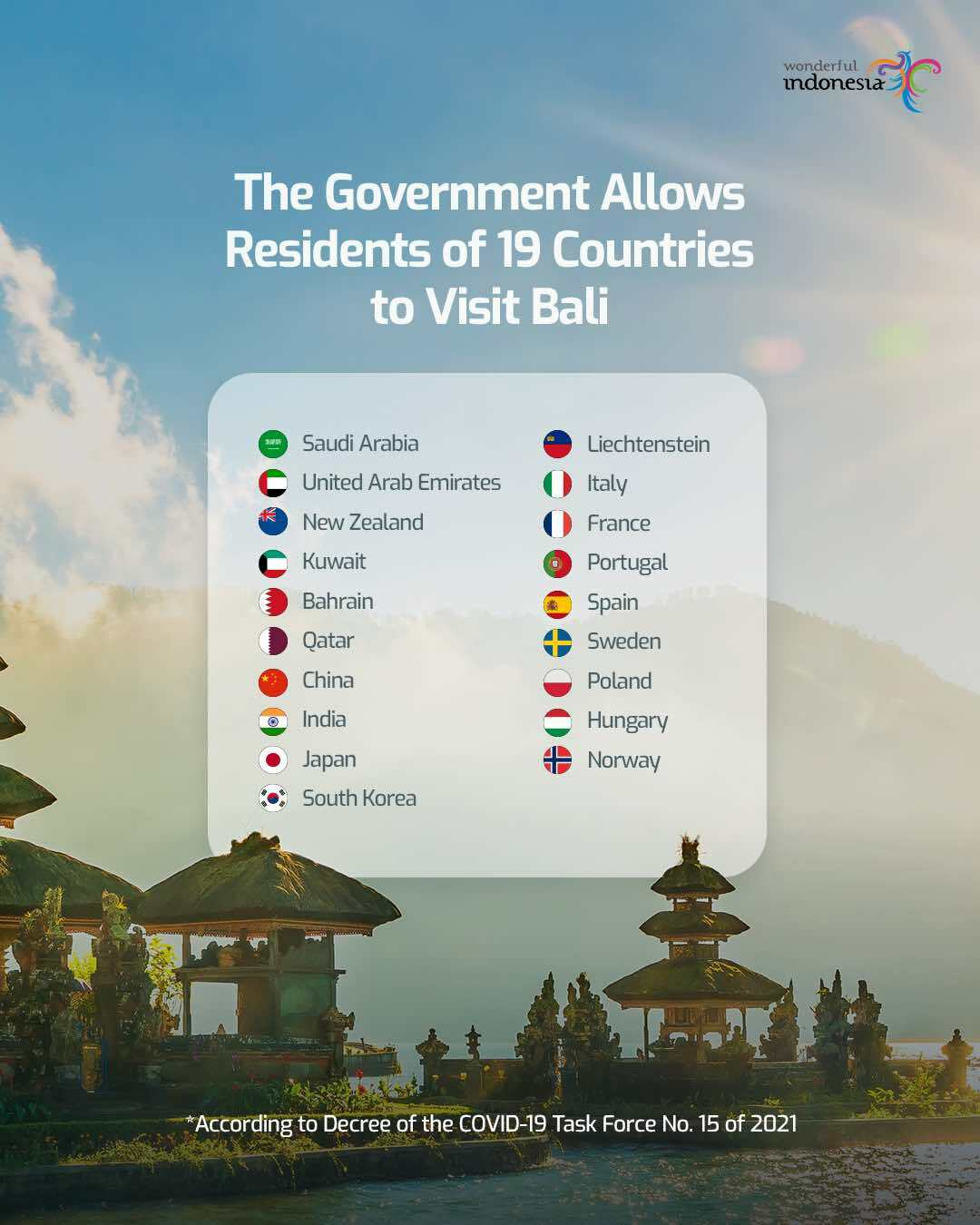 coronavirus regulation List of countries authorized to enter Indonesia
